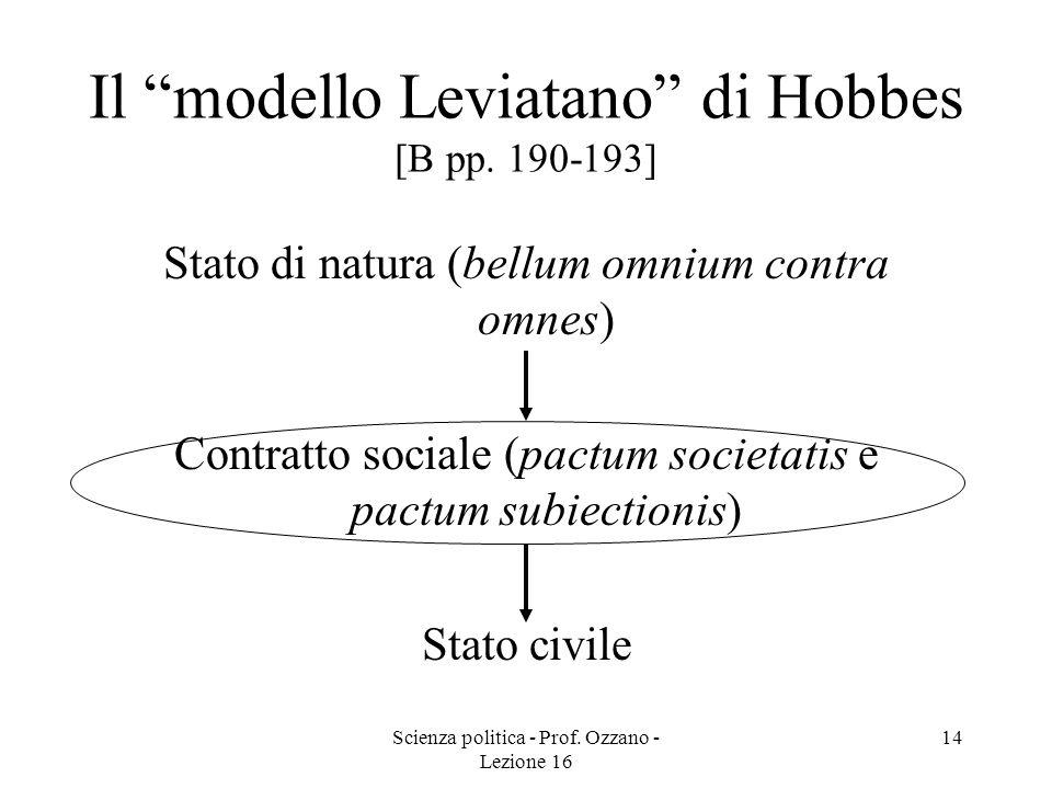 Il modello Leviatano di Hobbes [B pp. 190-193]